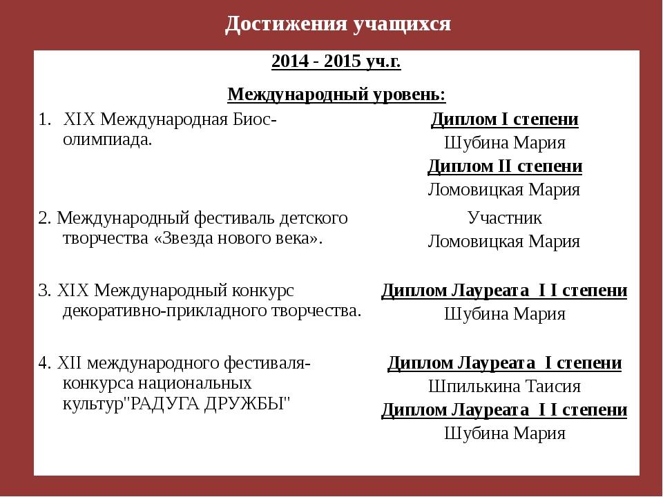 Достижения учащихся 2014- 2015уч.г. Международный уровень: XIXМеждународнаяБи...