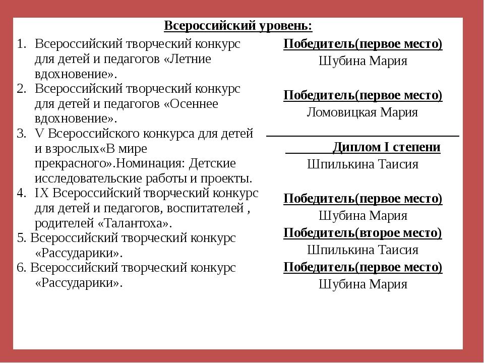 Всероссийский уровень: Всероссийский творческий конкурс для детей и педагогов...