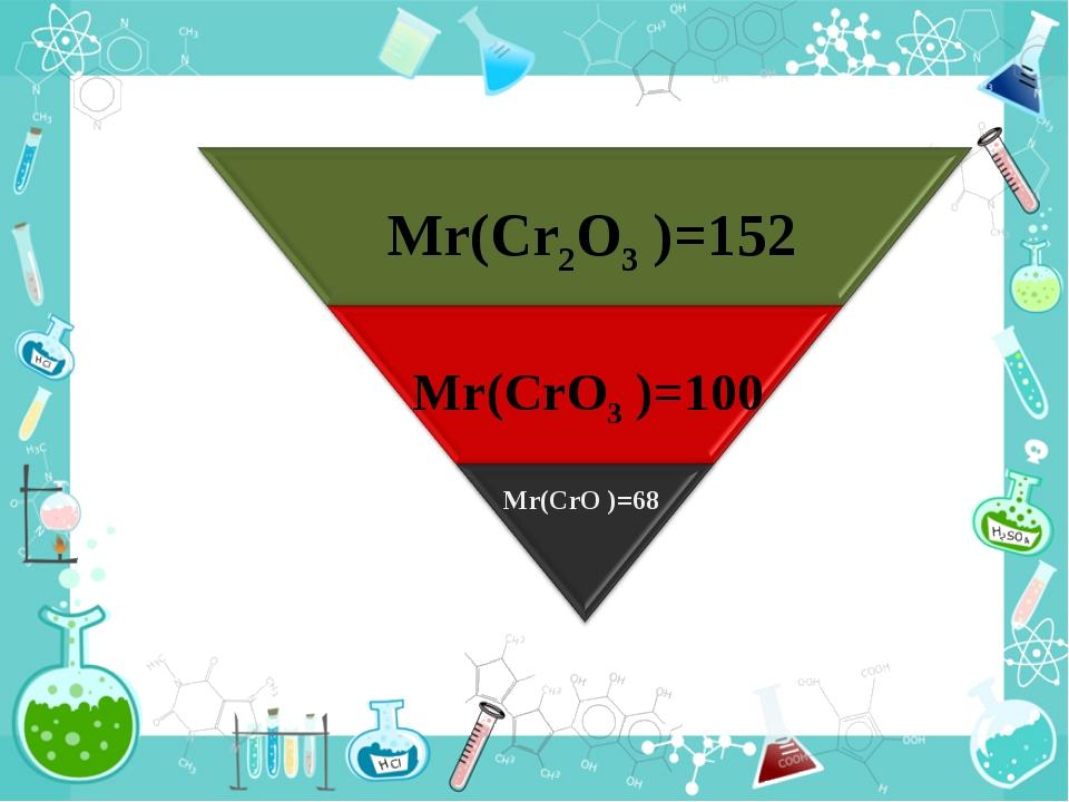 Mr(CrO )=68 Mr(CrO3 )=100 Mr(Cr2O3 )=152