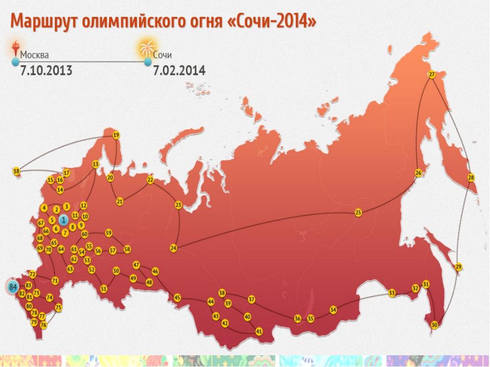 Горящиефакелычерез 2900 населенных пунктов страныпронесут 14 тысяч факело...
