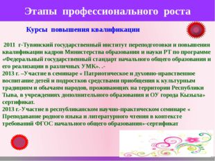 Этапы профессионального роста Курсы повышения квалификации 2011 г-Тувинский г