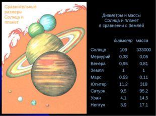Диаметры и массы Солнца и планет в сравнении с Землёй Сравнительные размеры С