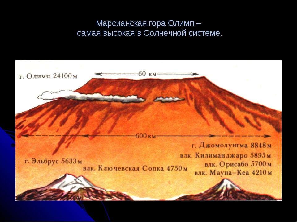 Марсианская гора Олимп – самая высокая в Солнечной системе.