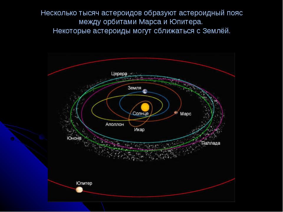 Несколько тысяч астероидов образуют астероидный пояс между орбитами Марса и Ю...