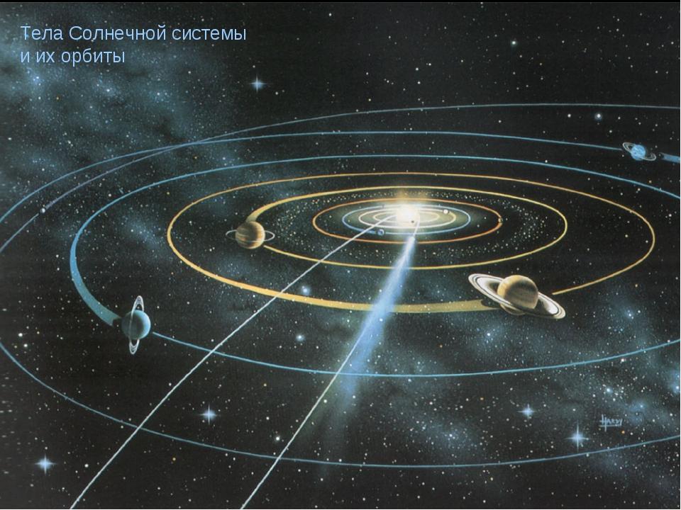 Тела Солнечной системы и их орбиты