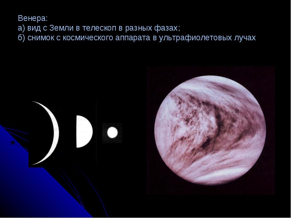 Венера: а) вид с Земли в телескоп в разных фазах; б) снимок с космического ап...
