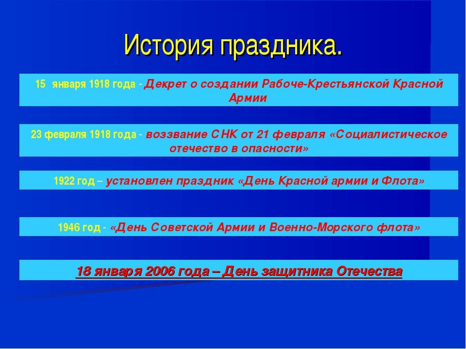 История праздника. 23 февраля 1918 года - воззвание СНК от 21 февраля «Социал...