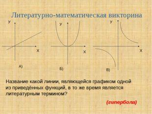 Название какой линии, являющейся графиком одной из приведённых функций, в то