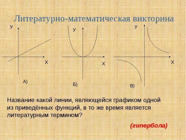 Название какой линии, являющейся графиком одной из приведённых функций, в то...
