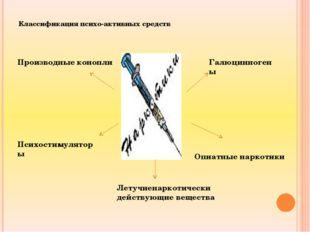 Классификация психо-активных средств Производные конопли Галюцинногены Психос