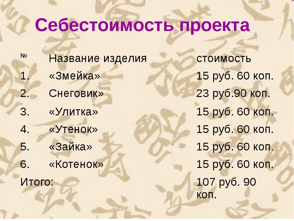 Себестоимость проекта №Название изделиястоимость 1.«Змейка»15 руб. 60 коп...