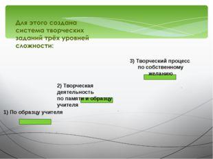 1) По образцу учителя 2) Творческая деятельность по памяти и образцу учителя
