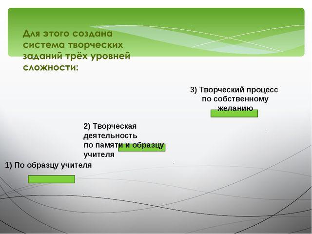 1) По образцу учителя 2) Творческая деятельность по памяти и образцу учителя...