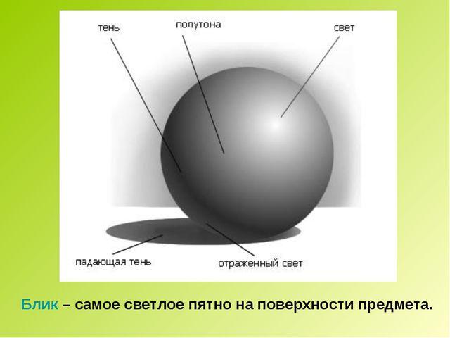 Блик – самое светлое пятно на поверхности предмета.