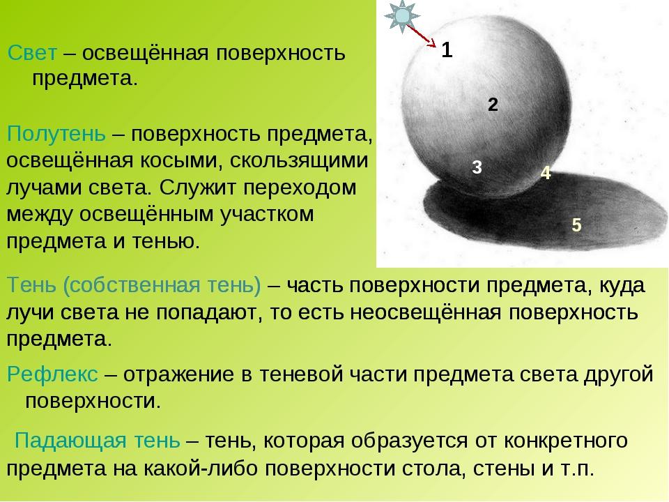 Свет – освещённая поверхность предмета. Полутень – поверхность предмета, осве...