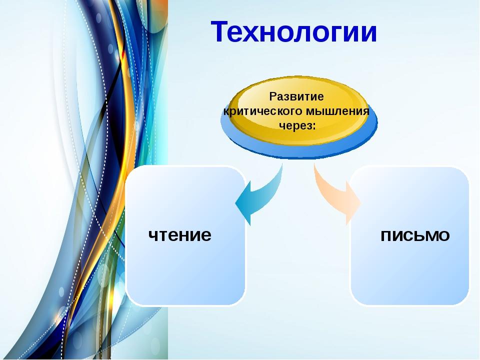 Технологии письмо чтение Развитие критического мышления через:
