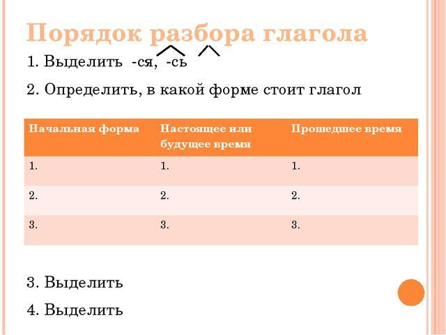 Порядок разбора глагола 1. Выделить -ся, -сь 2. Определить, в какой форме сто...