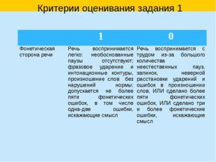 Критерии оценивания задания 1 1 0 Фонетическая сторона речи Речь воспринимае