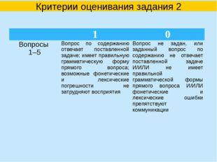Критерии оценивания задания 2 1 0 Вопросы 1–5 Вопрос по содержанию отвечает п