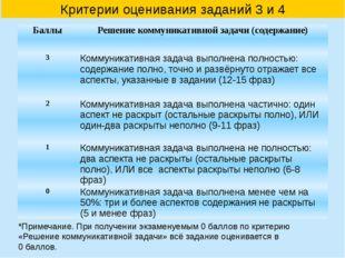 Критерии оценивания заданий 3 и 4 *Примечание. При получении экзаменуемым 0 б