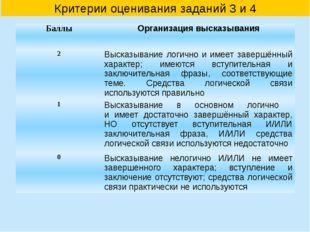 Критерии оценивания заданий 3 и 4 Баллы Организация высказывания 2 Высказыван