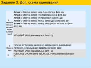 Задание 3. Доп. схема оценивания 1. Решение коммуникативной задачи (Содержан