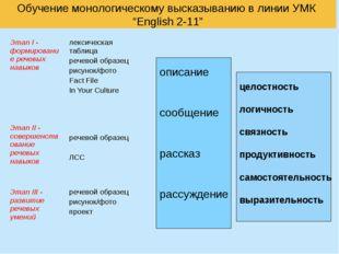 """Обучение монологическому высказыванию в линии УМК """"English 2-11"""" описание соо"""
