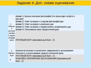 Задание 4. Доп. схема оценивания 1. Решение коммуникативной задачи (Содержан