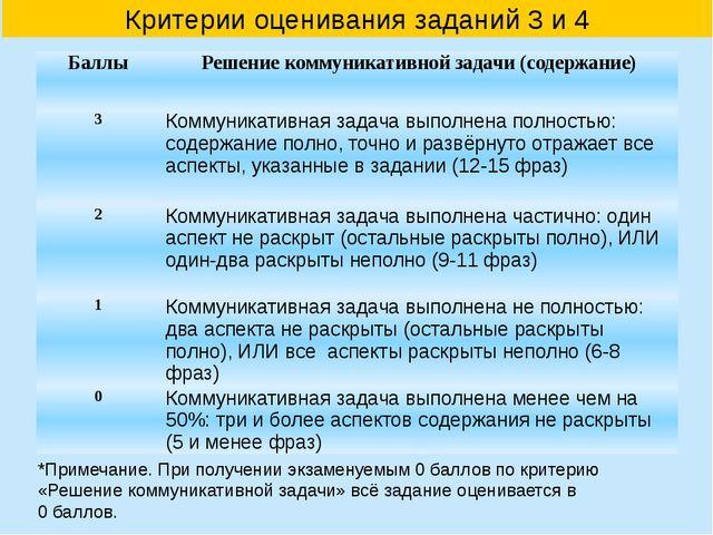 Критерии оценивания заданий 3 и 4 *Примечание. При получении экзаменуемым 0 б...