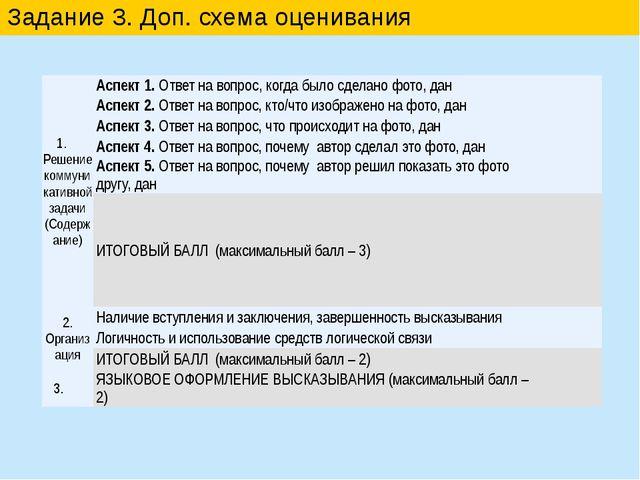 Задание 3. Доп. схема оценивания 1. Решение коммуникативной задачи (Содержан...
