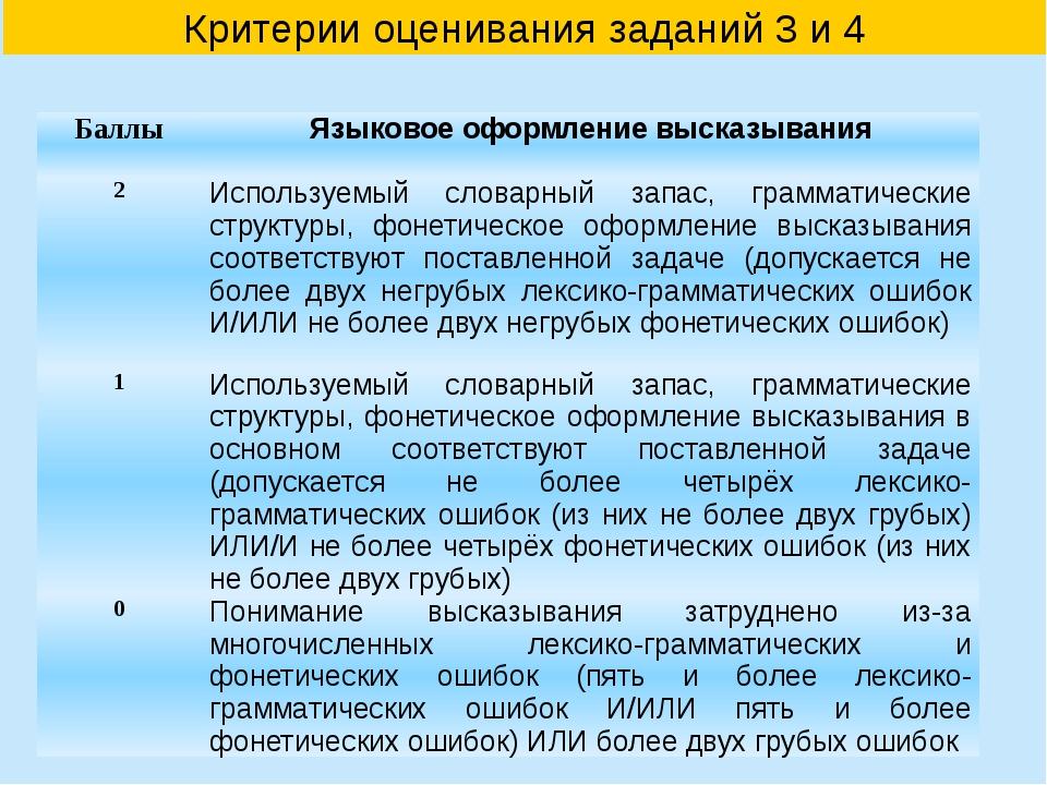 Критерии оценивания заданий 3 и 4 Баллы Языковое оформление высказывания 2 Ис...