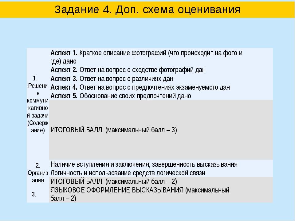 Задание 4. Доп. схема оценивания 1. Решение коммуникативной задачи (Содержан...