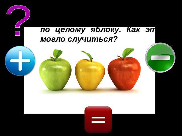 Два сына и два отца съели 3 яблока. Каждому досталось по целому яблоку. Как э...