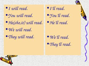 I will read. You will read. He(she,it) will read. We will read. They will rea