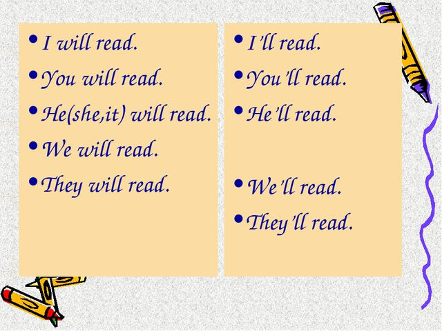 I will read. You will read. He(she,it) will read. We will read. They will rea...