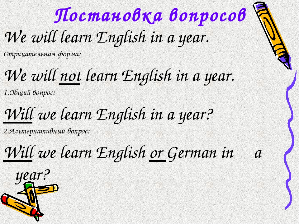 Постановка вопросов We will learn English in a year. Отрицательная форма: We...