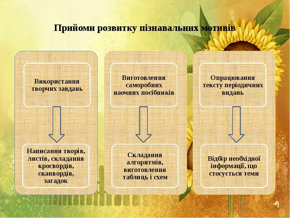 Прийоми розвитку пізнавальних мотивів Сєрая Т. В. , Ближненська ЗШ