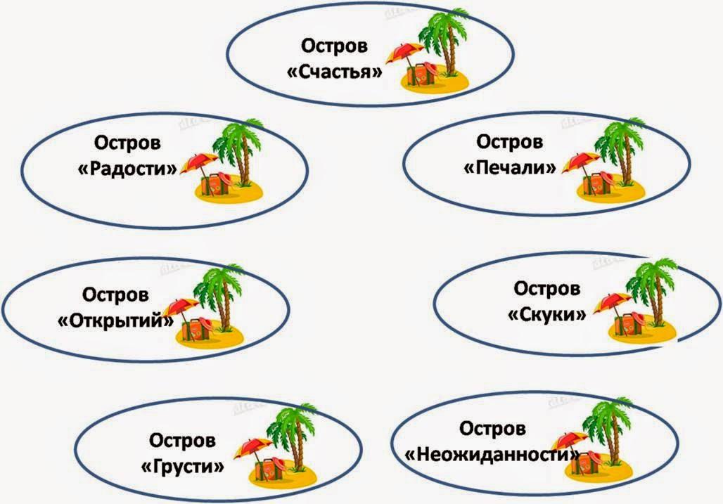 C:\Users\DNS\Pictures\Рисунок1.jpg