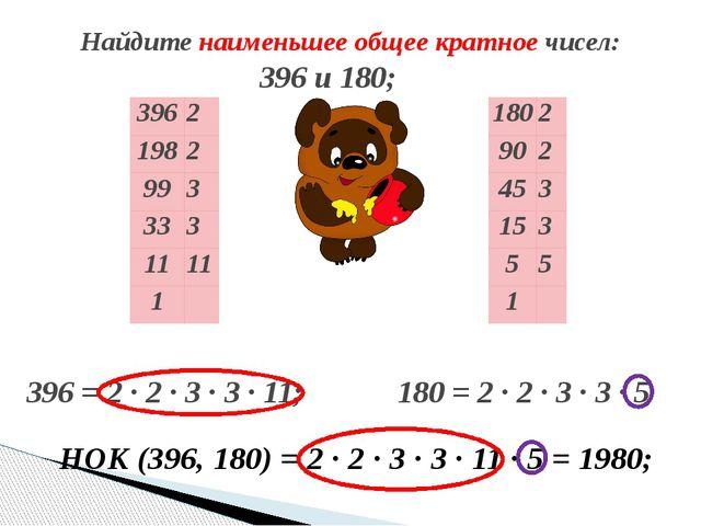Найдите наименьшее общее кратное чисел: 396 и 180; НОК (396, 180) = 2 ∙ 2 ∙...