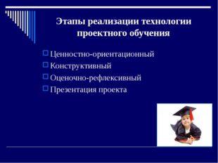 Этапы реализации технологии проектного обучения Ценностно-ориентационный Кон