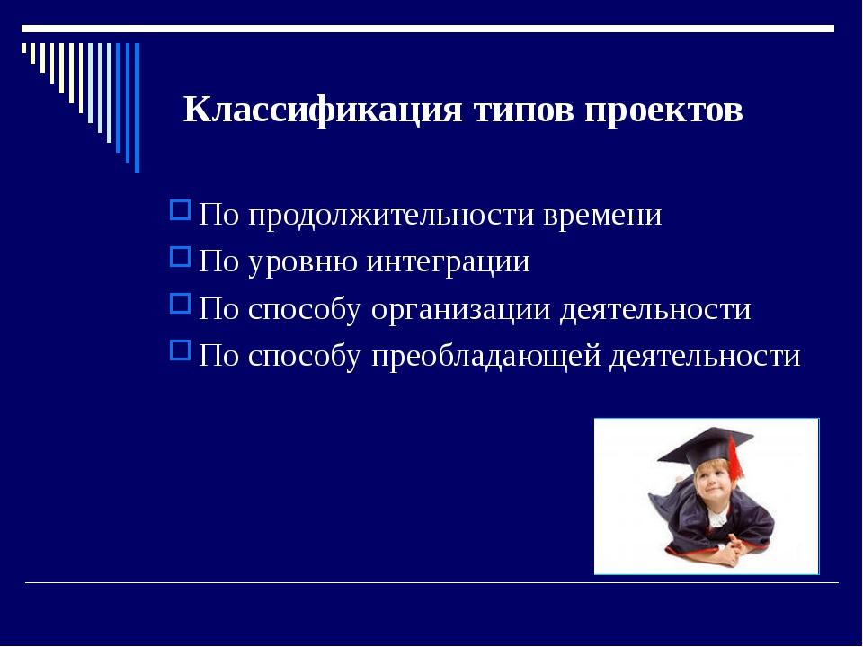 Классификация типов проектов По продолжительности времени По уровню интеграци...