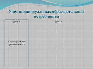 Учет индивидуальных образовательных потребностей 2004 г. Стандартом не предпо