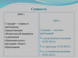 Сущность 2004 г. Стандарт – нормы и требования, определяющие обязательный мин