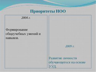 Приоритеты НОО 2004 г. Формирование общеучебных умений и навыков. 2009 г. Раз