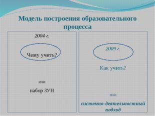 Модель построения образовательного процесса 2004 г. Чему учить? или набор ЗУН