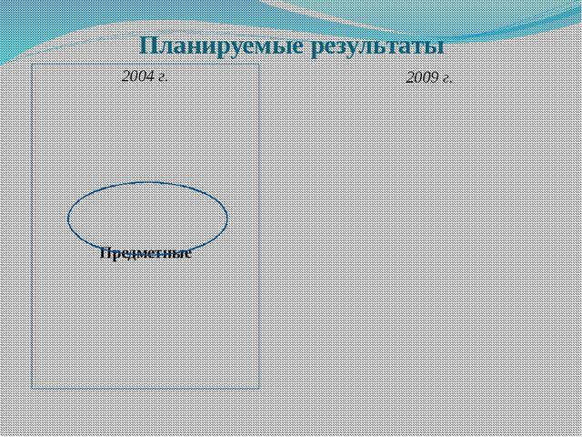 Планируемые результаты 2004 г. Предметные 2009 г.