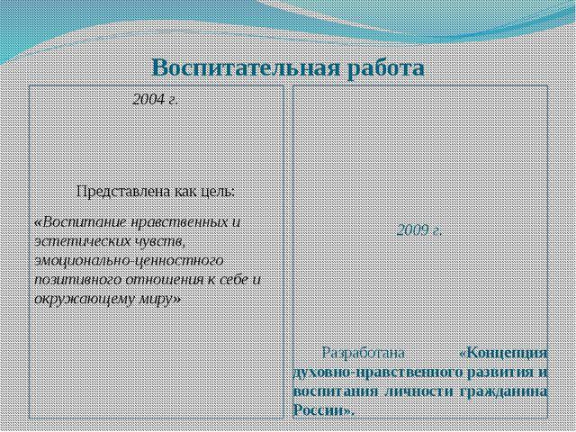 Воспитательная работа 2004 г.  Представлена как цель: «Воспитание нравственн...