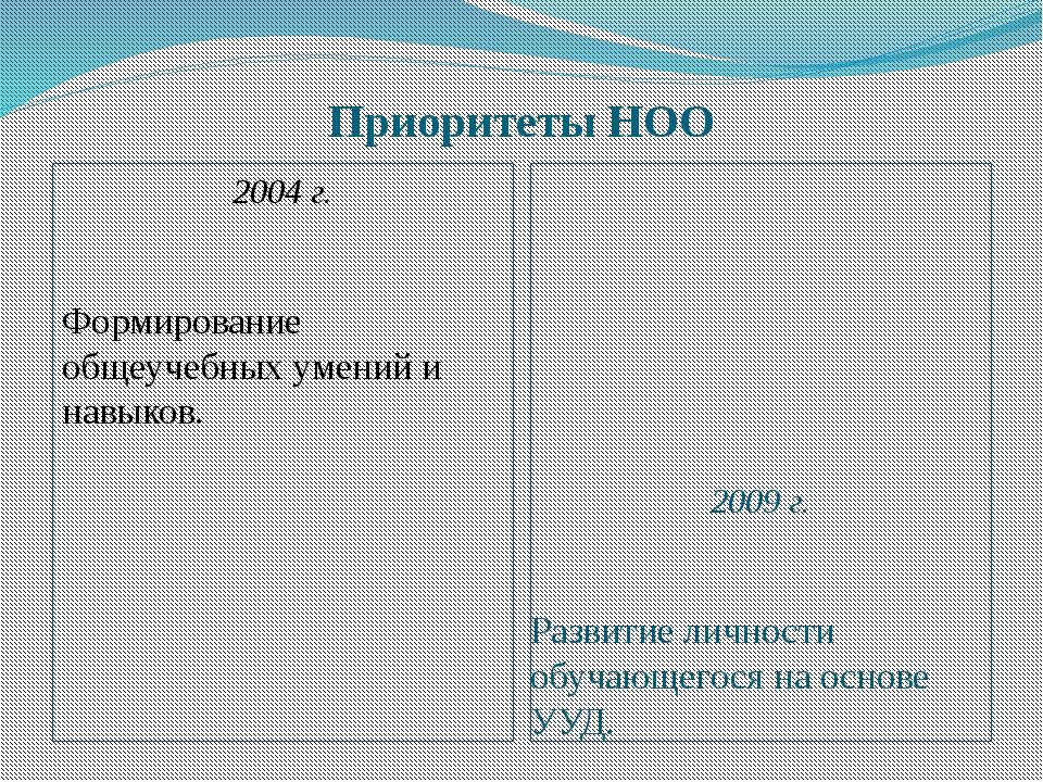 Приоритеты НОО 2004 г. Формирование общеучебных умений и навыков. 2009 г. Раз...