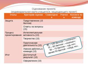 Оценивание проекта (индивидуальная карта учащегося, защищающего проект) 85 –