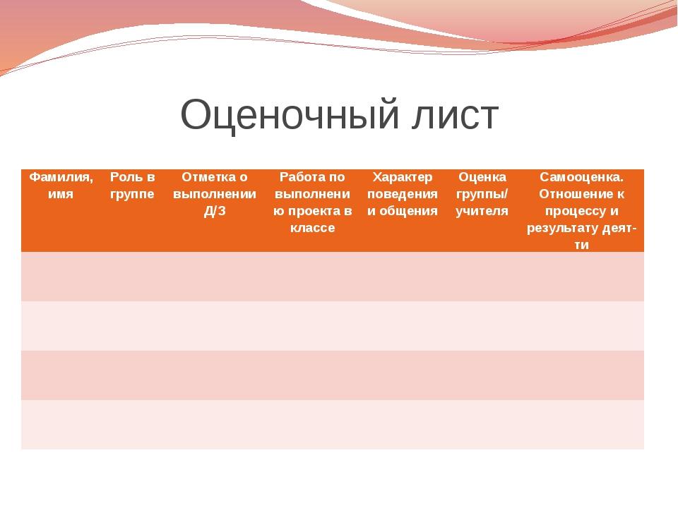 Оценочный лист Фамилия, имя Роль в группе Отметка о выполнении Д/З Работа по...